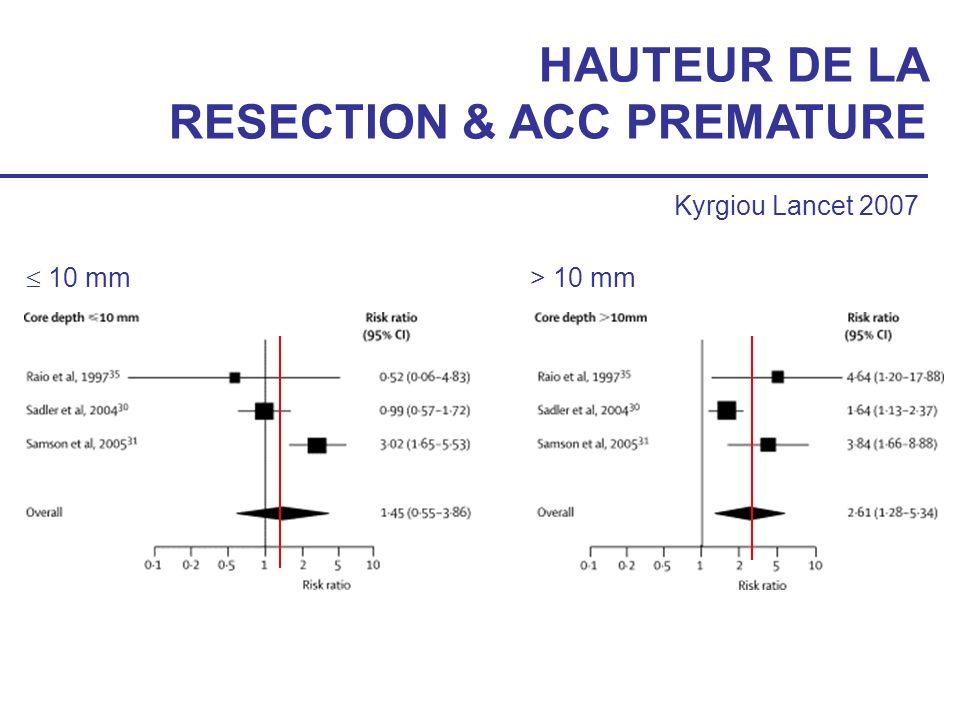 HAUTEUR DE LA RESECTION & ACC PREMATURE 10 mm > 10 mm Kyrgiou Lancet 2007