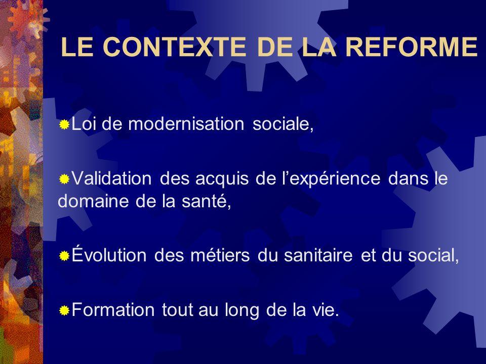 LE CONTEXTE DE LA REFORME Loi de modernisation sociale, Validation des acquis de lexpérience dans le domaine de la santé, Évolution des métiers du san