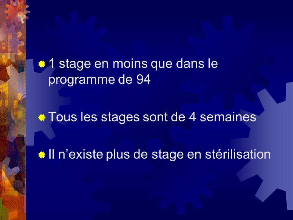 1 stage en moins que dans le programme de 94 Tous les stages sont de 4 semaines Il nexiste plus de stage en stérilisation