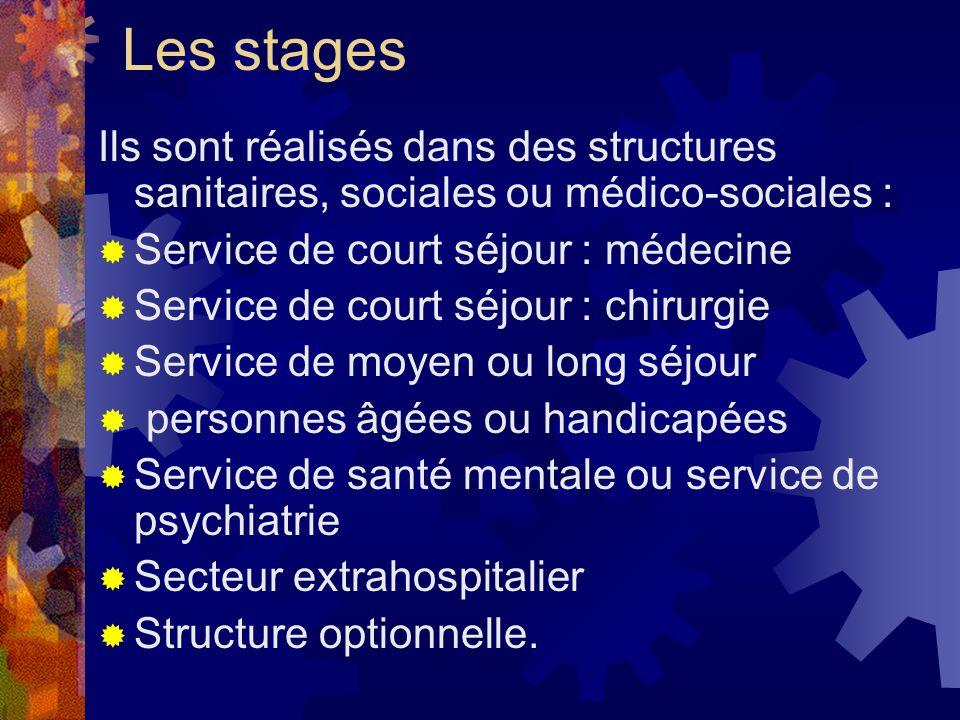 Les stages Ils sont réalisés dans des structures sanitaires, sociales ou médico-sociales : Service de court séjour : médecine Service de court séjour