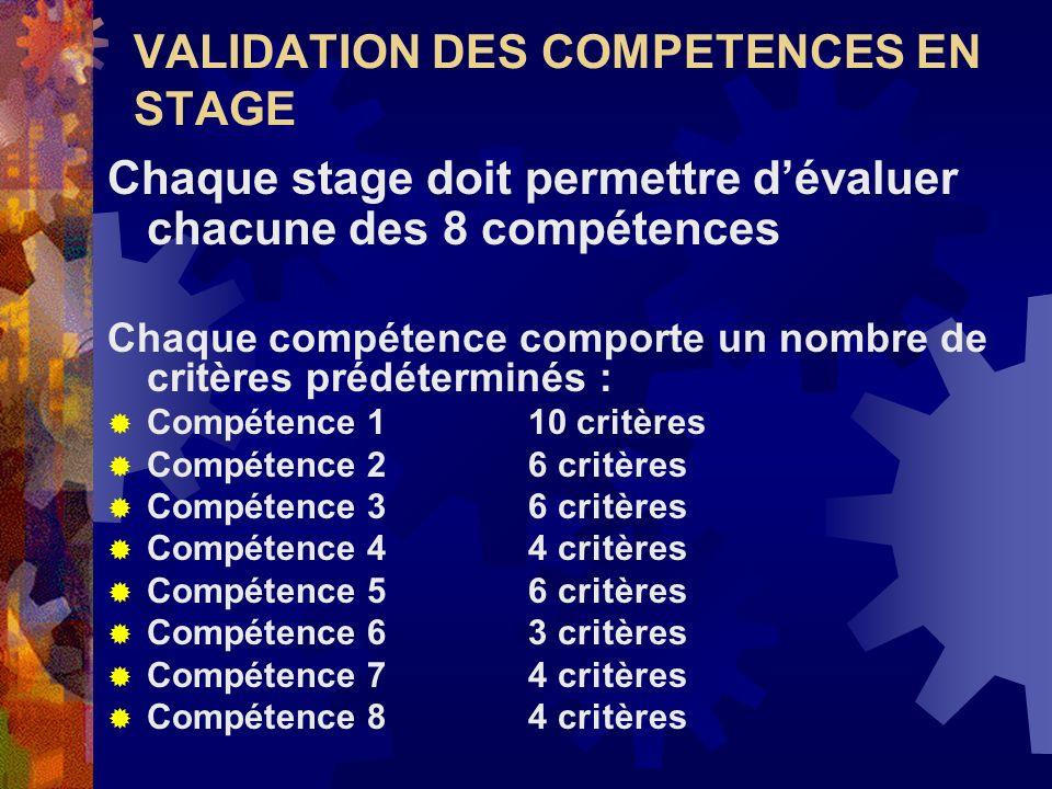 VALIDATION DES COMPETENCES EN STAGE Chaque stage doit permettre dévaluer chacune des 8 compétences Chaque compétence comporte un nombre de critères pr