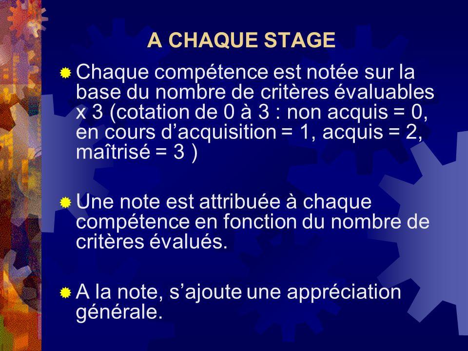 A CHAQUE STAGE Chaque compétence est notée sur la base du nombre de critères évaluables x 3 (cotation de 0 à 3 : non acquis = 0, en cours dacquisition