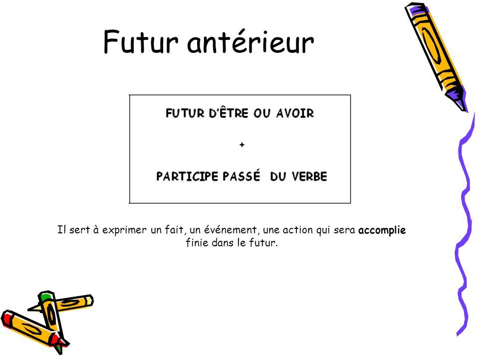 Futur antérieur Il sert à exprimer un fait, un événement, une action qui sera accomplie finie dans le futur.