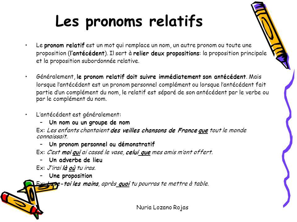Nuria Lozano Rojas Les pronoms relatifs Le pronom relatif est un mot qui remplace un nom, un autre pronom ou toute une proposition (lantécédent). Il s