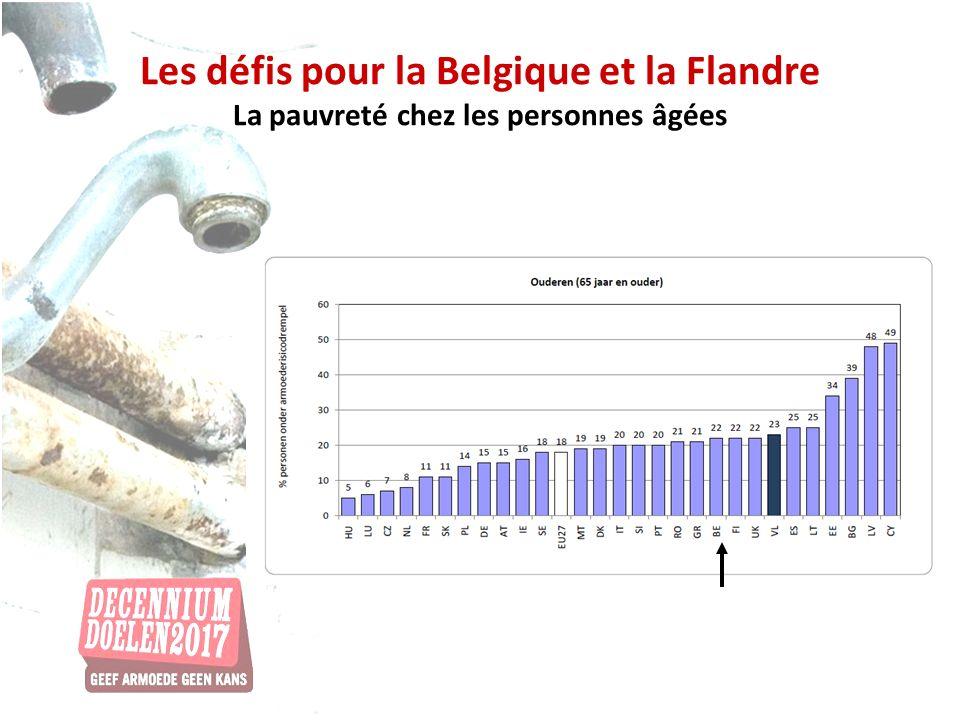 Les défis pour la Belgique et la Flandre La pauvreté chez les personnes âgées