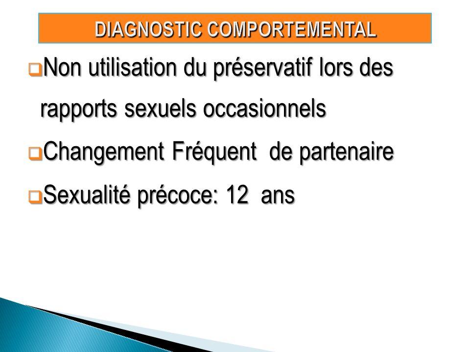 Non utilisation du préservatif lors des rapports sexuels occasionnels Non utilisation du préservatif lors des rapports sexuels occasionnels Changement