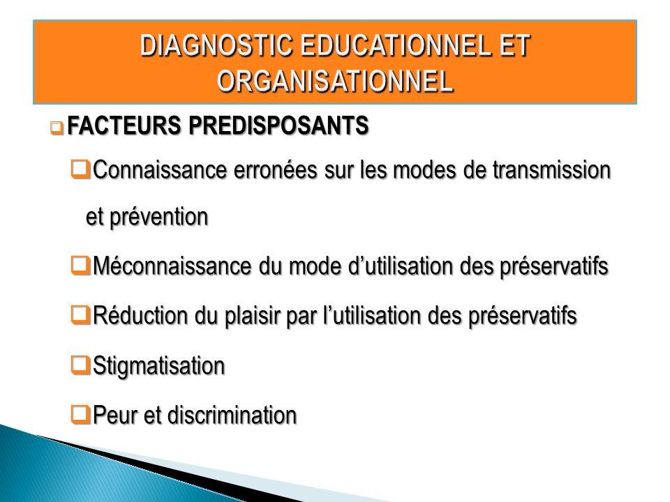 FACTEURS PREDISPOSANTS FACTEURS PREDISPOSANTS Connaissance erronées sur les modes de transmission et prévention Connaissance erronées sur les modes de