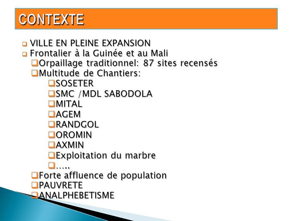 VILLE EN PLEINE EXPANSION VILLE EN PLEINE EXPANSION Frontalier à la Guinée et au Mali Frontalier à la Guinée et au Mali Orpaillage traditionnel: 87 si