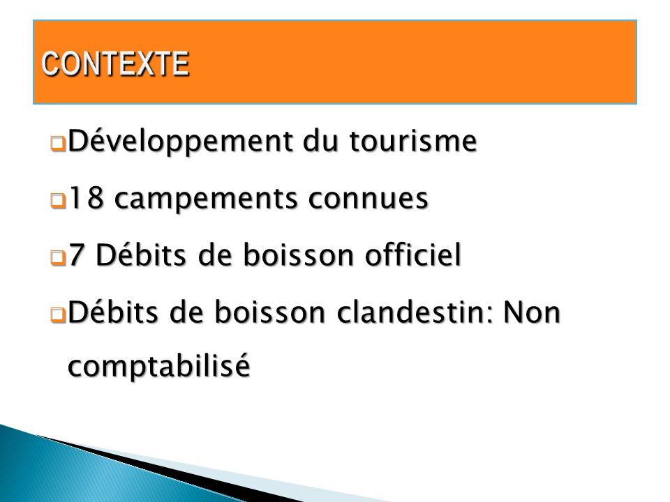 Développement du tourisme Développement du tourisme 18 campements connues 18 campements connues 7 Débits de boisson officiel 7 Débits de boisson offic