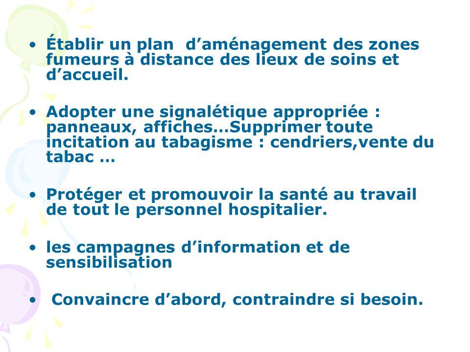 Établir un plan daménagement des zones fumeurs à distance des lieux de soins et daccueil. Adopter une signalétique appropriée : panneaux, affiches…Sup
