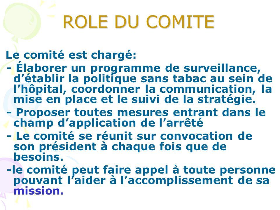 ROLE DU COMITE Le comité est chargé: - Élaborer un programme de surveillance, détablir la politique sans tabac au sein de lhôpital, coordonner la comm