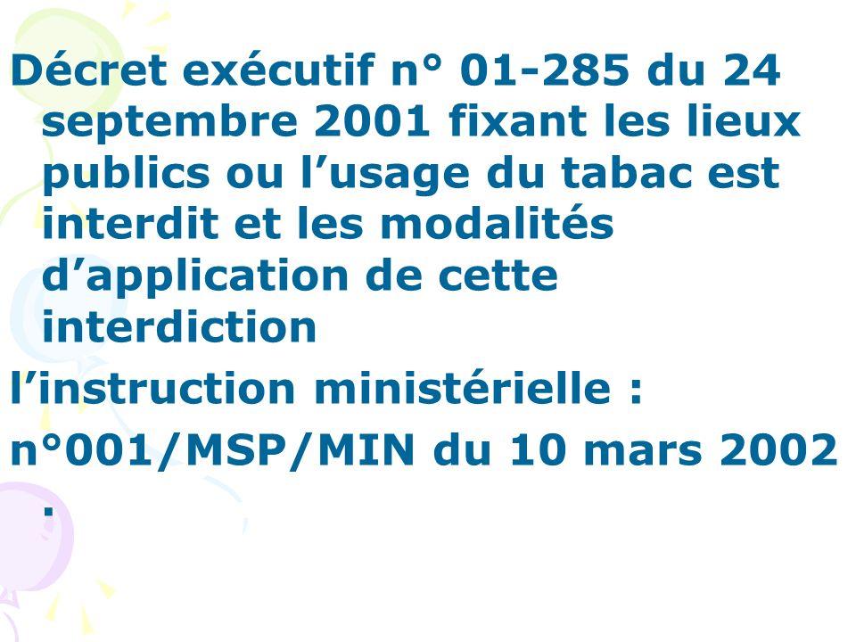 Décret exécutif n° 01-285 du 24 septembre 2001 fixant les lieux publics ou lusage du tabac est interdit et les modalités dapplication de cette interdi