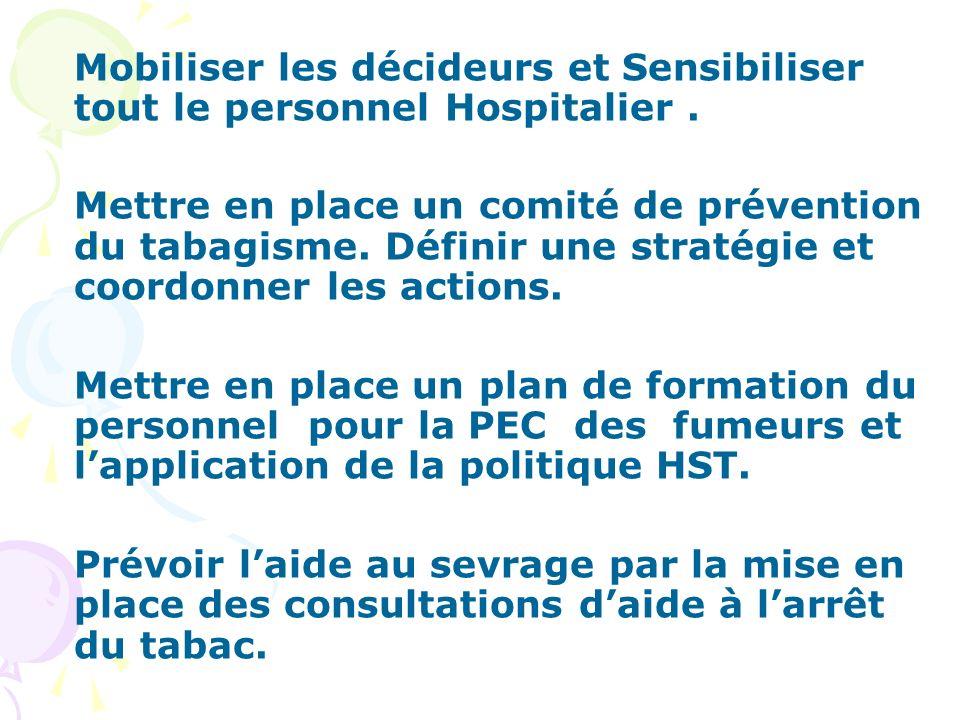 Mobiliser les décideurs et Sensibiliser tout le personnel Hospitalier. Mettre en place un comité de prévention du tabagisme. Définir une stratégie et