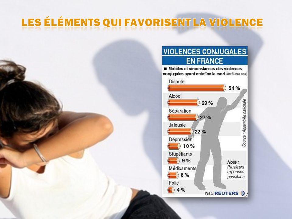 Les agressions surviennent à l intérieur de ce quon appelle le « cycle de la violence conjugale ».