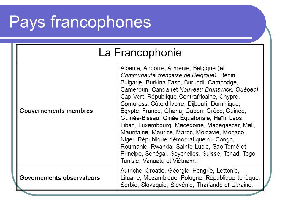 Pays francophones La Francophonie Gouvernements membres Albanie, Andorre, Arménie, Belgique (et Communauté française de Belgique), Bénin, Bulgarie, Bu