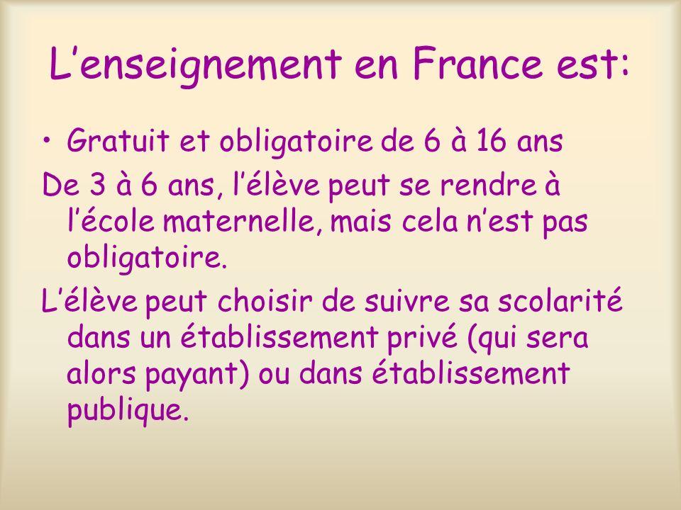 Lenseignement en France est: Gratuit et obligatoire de 6 à 16 ans De 3 à 6 ans, lélève peut se rendre à lécole maternelle, mais cela nest pas obligato