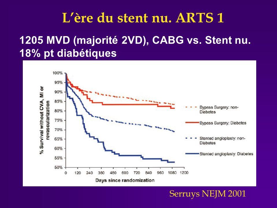 Lère du stent nu. ARTS 1 1205 MVD (majorité 2VD), CABG vs. Stent nu. 18% pt diabétiques Serruys NEJM 2001