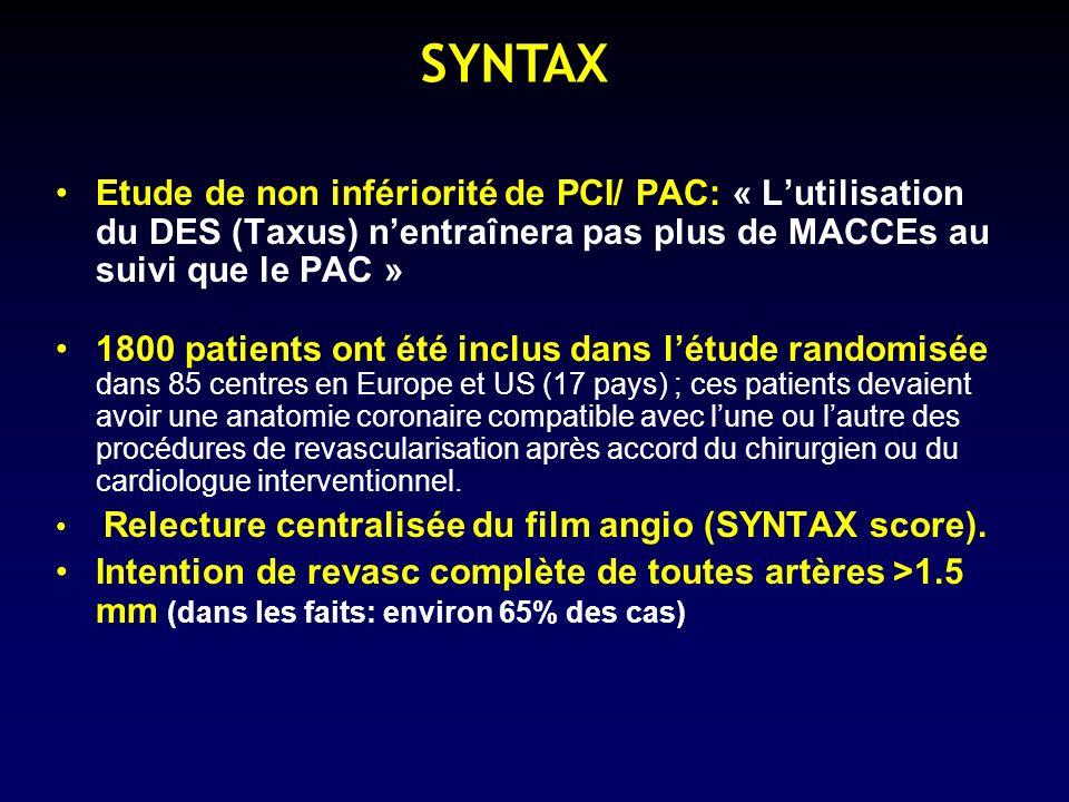 Etude de non infériorité de PCI/ PAC: « Lutilisation du DES (Taxus) nentraînera pas plus de MACCEs au suivi que le PAC » 1800 patients ont été inclus