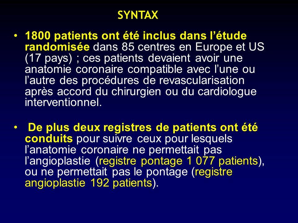 1800 patients ont été inclus dans létude randomisée dans 85 centres en Europe et US (17 pays) ; ces patients devaient avoir une anatomie coronaire com