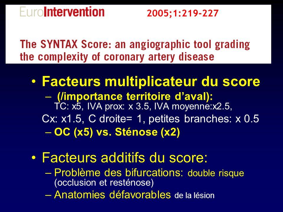 Facteurs multiplicateur du score – (/importance territoire daval): TC: x5, IVA prox: x 3.5, IVA moyenne:x2.5, Cx: x1.5, C droite= 1, petites branches: