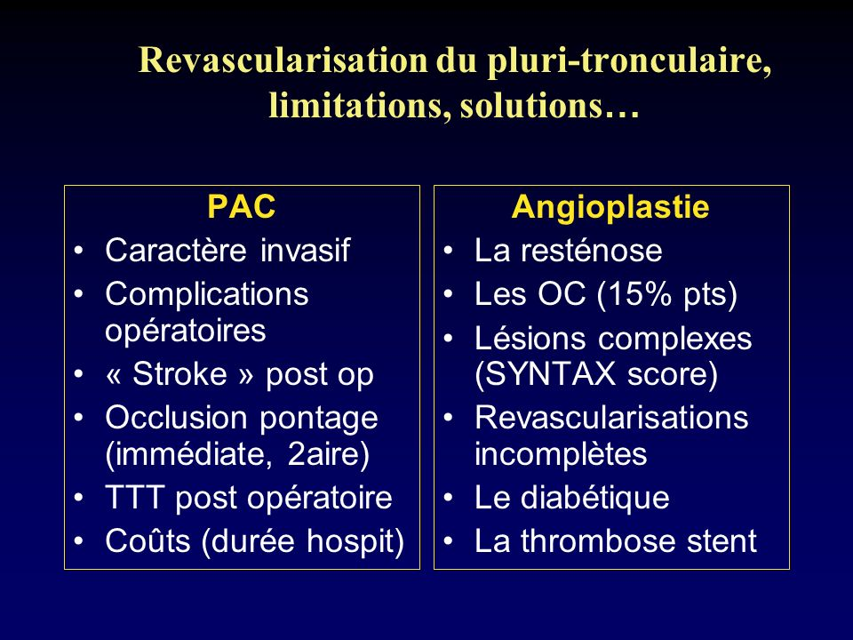 Revascularisation du pluri-tronculaire, limitations, solutions … PAC Caractère invasif Complications opératoires « Stroke » post op Occlusion pontage