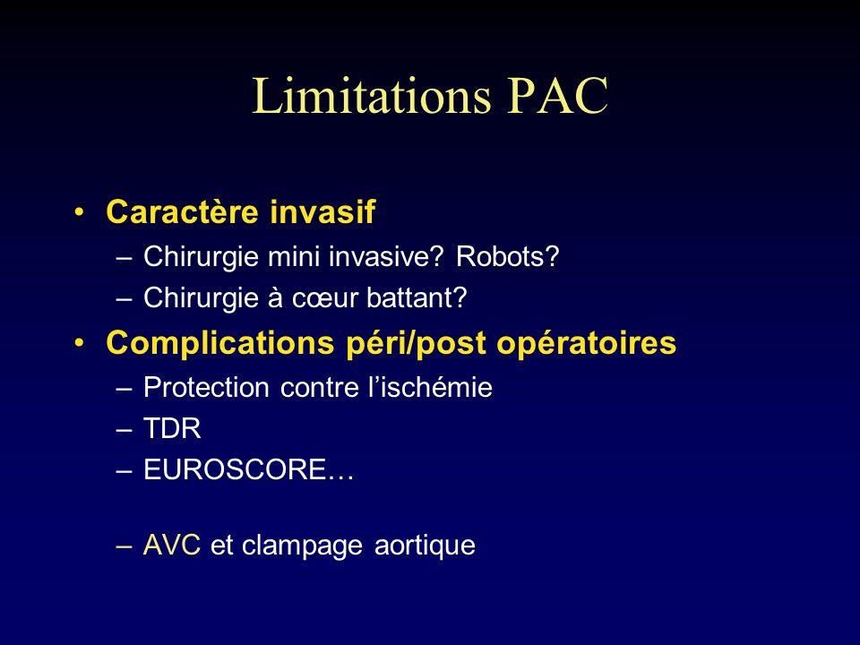 Limitations PAC Caractère invasif –Chirurgie mini invasive? Robots? –Chirurgie à cœur battant? Complications péri/post opératoires –Protection contre