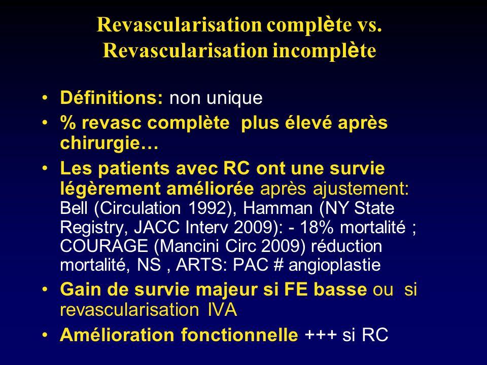 Revascularisation compl è te vs. Revascularisation incompl è te Définitions: non unique % revasc complète plus élevé après chirurgie… Les patients ave