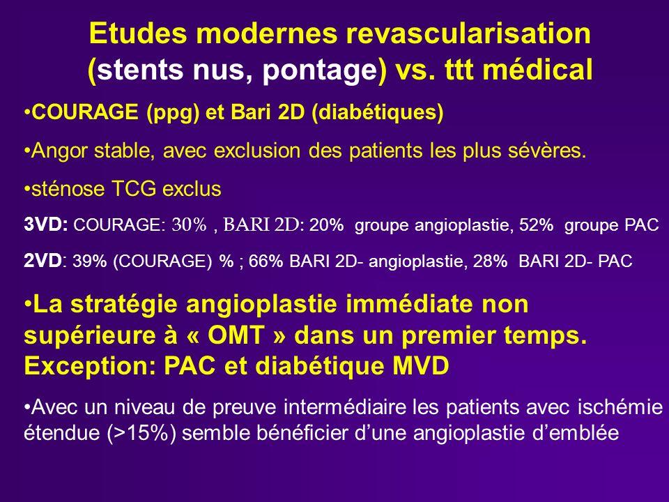 Etudes modernes revascularisation (stents nus, pontage) vs. ttt médical COURAGE (ppg) et Bari 2D (diabétiques) Angor stable, avec exclusion des patien