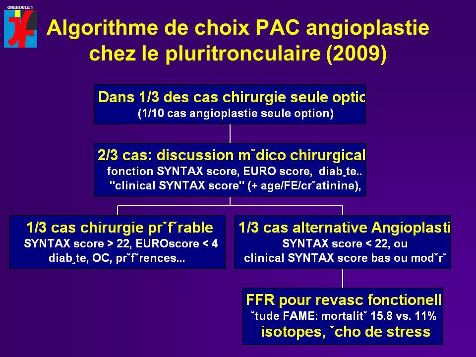 GRENOBLE 1 Algorithme de choix PAC angioplastie chez le pluritronculaire (2009)