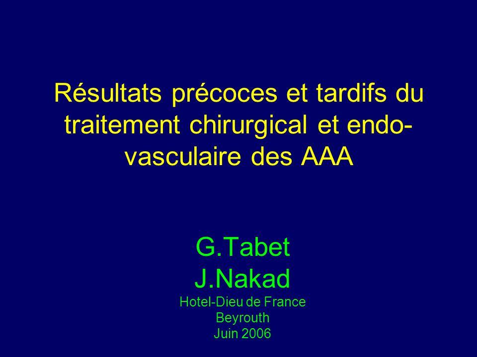Situation Pour éviter la rupture des AAA deux méthodes thérapeutiques sont actuellement proposées: la chirurgie ouverte, et le traitement par endoprothèse (EVAR).