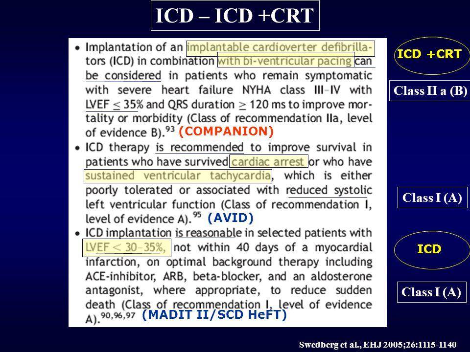 Swedberg et al., EHJ 2005;26:1115-1140 ICD – ICD +CRT (COMPANION) (AVID) (MADIT II/SCD HeFT) Class II a (B) Class I (A) ICD +CRT ICD