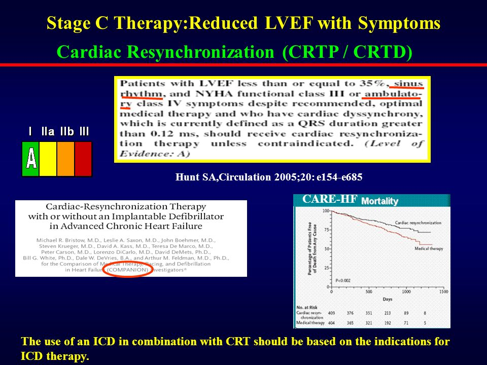 Cardiac Resynchronization (CRTP / CRTD) Stage C Therapy:Reduced LVEF with Symptoms Hunt SA,Circulation 2005;20: e154-e685 The use of an ICD in combination with CRT should be based on the indications for ICD therapy.