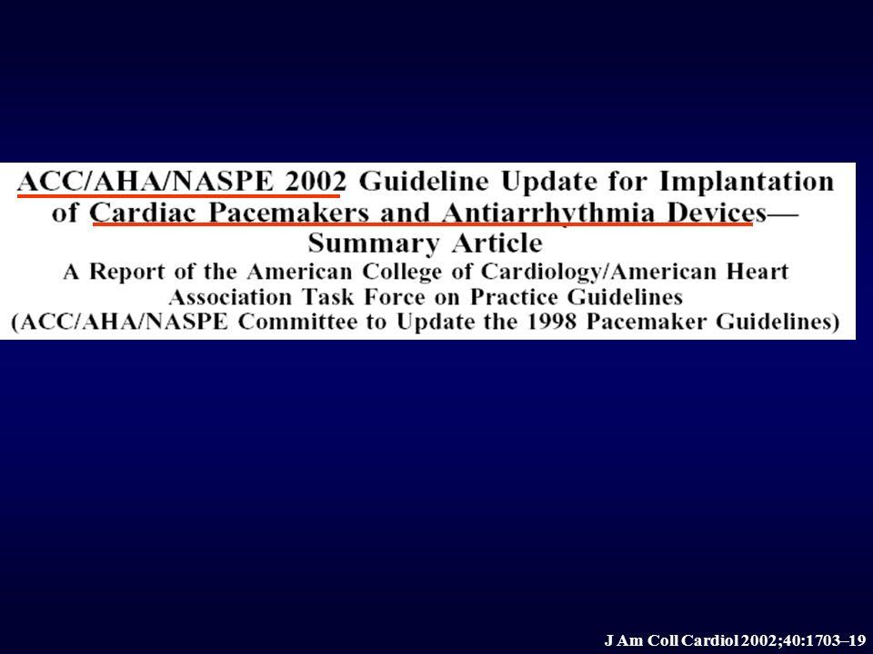 Saluke TV,Circulation, 2004;109:1848-1853 Lifeyears gained from ICD implantation