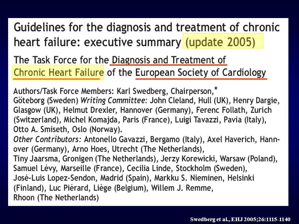 Swedberg et al., EHJ 2005;26:1115-1140