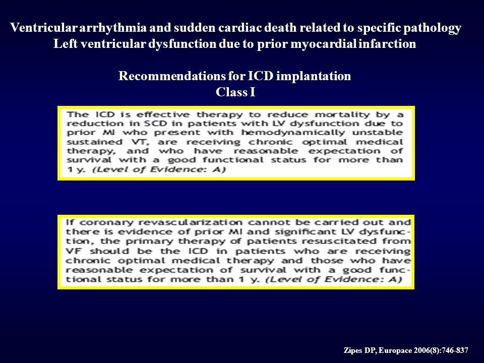 Ventricular arrhythmia and sudden cardiac death related to specific pathology Left ventricular dysfunction due to prior myocardial infarction Recommendations for ICD implantation Class I Zipes DP, Europace 2006(8):