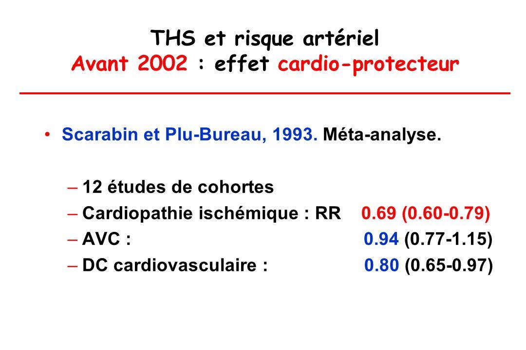 THS et risque artériel Avant 2002 : effet cardio-protecteur Scarabin et Plu-Bureau, 1993. Méta-analyse. –12 études de cohortes –Cardiopathie ischémiqu