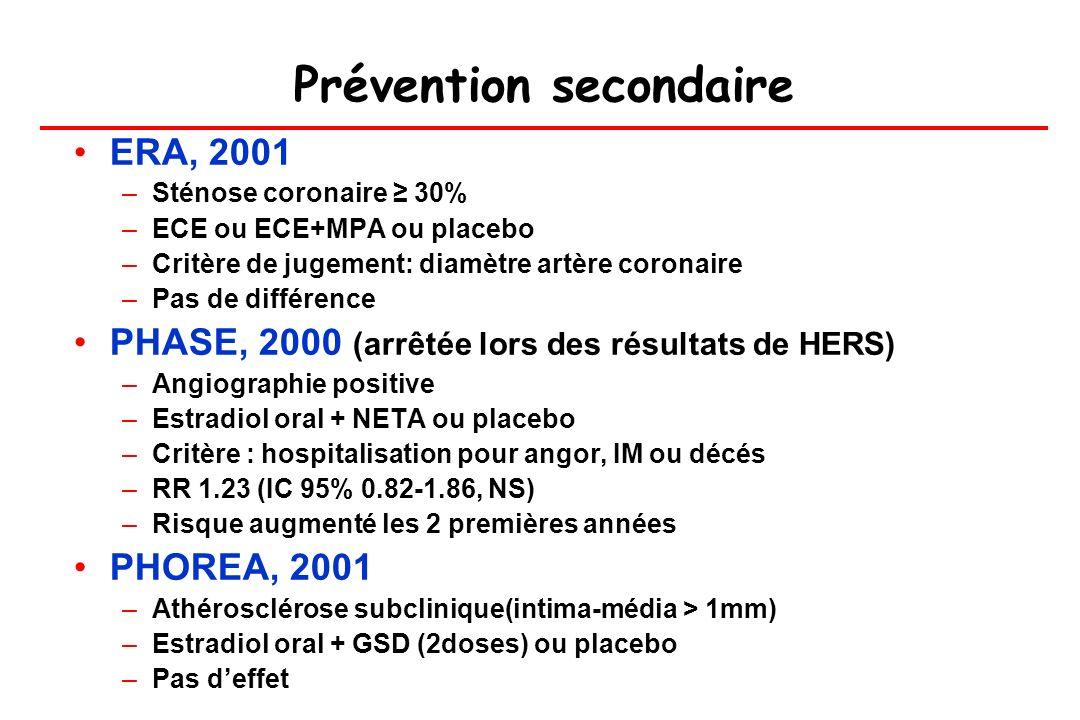 Prévention secondaire ERA, 2001 –Sténose coronaire 30% –ECE ou ECE+MPA ou placebo –Critère de jugement: diamètre artère coronaire –Pas de différence P