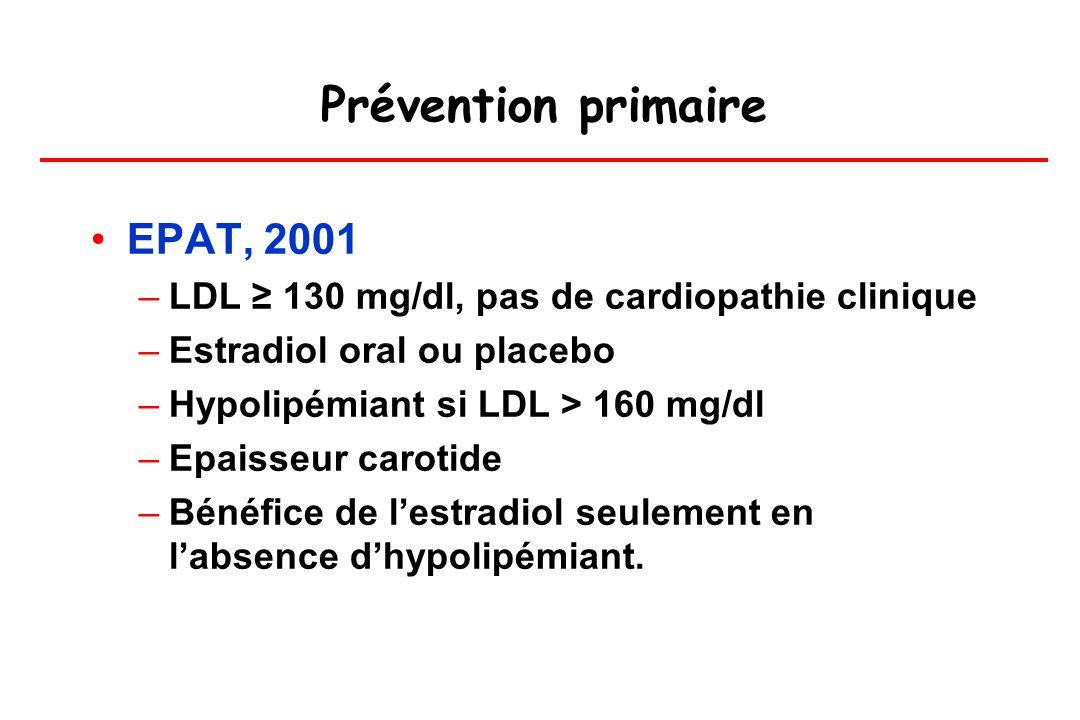 Prévention primaire EPAT, 2001 –LDL 130 mg/dl, pas de cardiopathie clinique –Estradiol oral ou placebo –Hypolipémiant si LDL > 160 mg/dl –Epaisseur ca