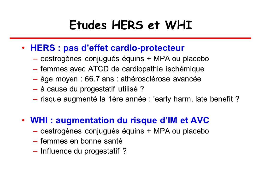 Etudes HERS et WHI HERS : pas deffet cardio-protecteur –oestrogènes conjugués équins + MPA ou placebo –femmes avec ATCD de cardiopathie ischémique –âg