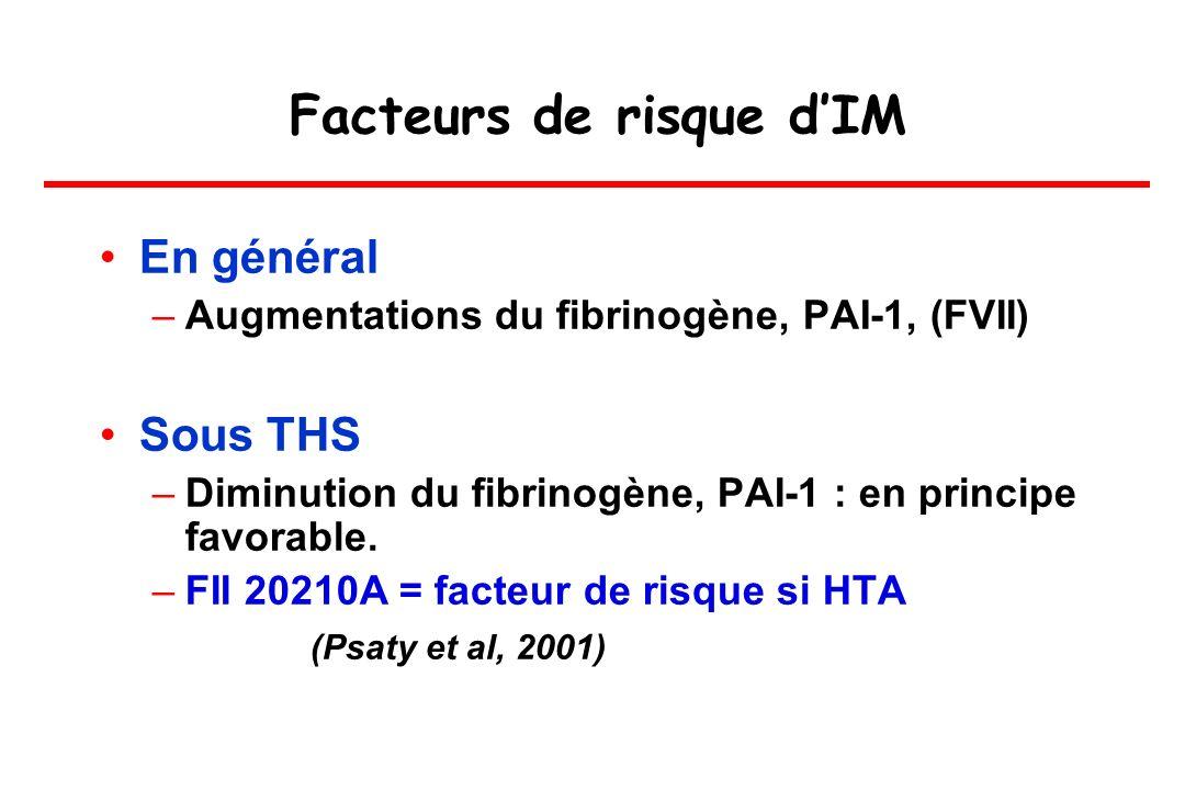 Facteurs de risque dIM En général –Augmentations du fibrinogène, PAI-1, (FVII) Sous THS –Diminution du fibrinogène, PAI-1 : en principe favorable. –FI