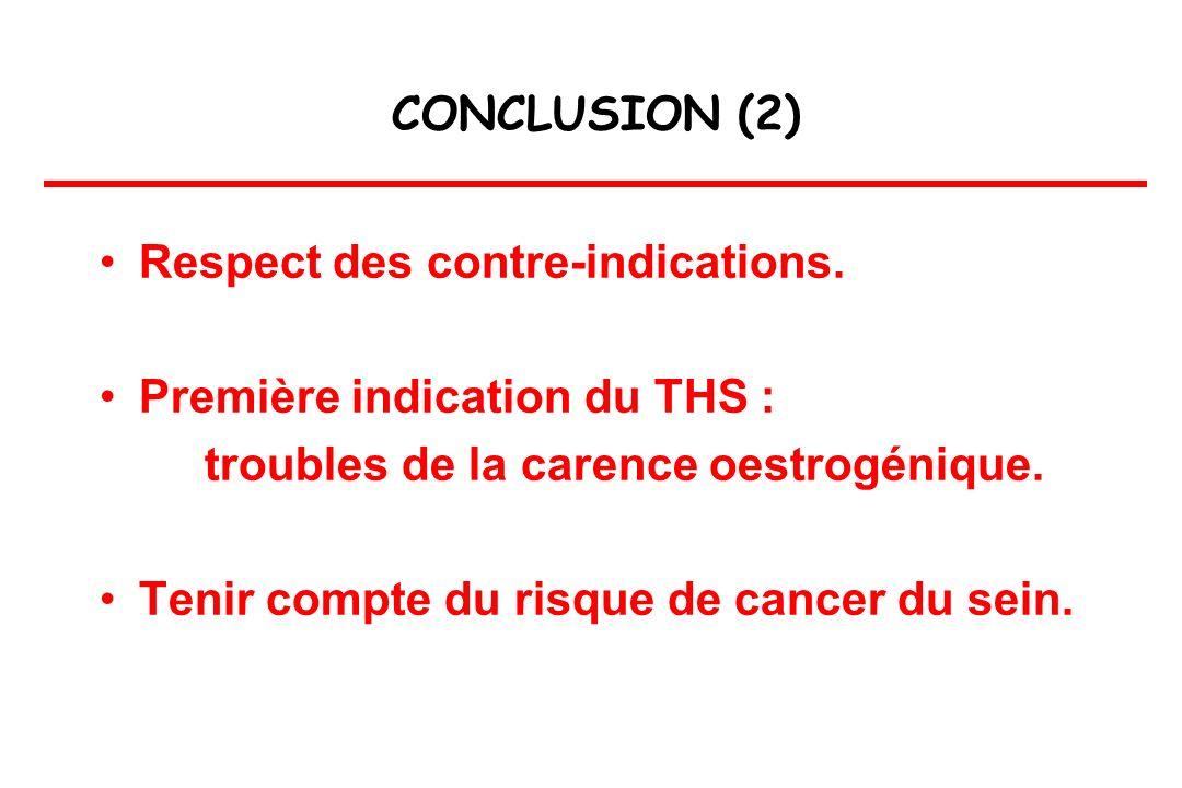 CONCLUSION (2) Respect des contre-indications. Première indication du THS : troubles de la carence oestrogénique. Tenir compte du risque de cancer du