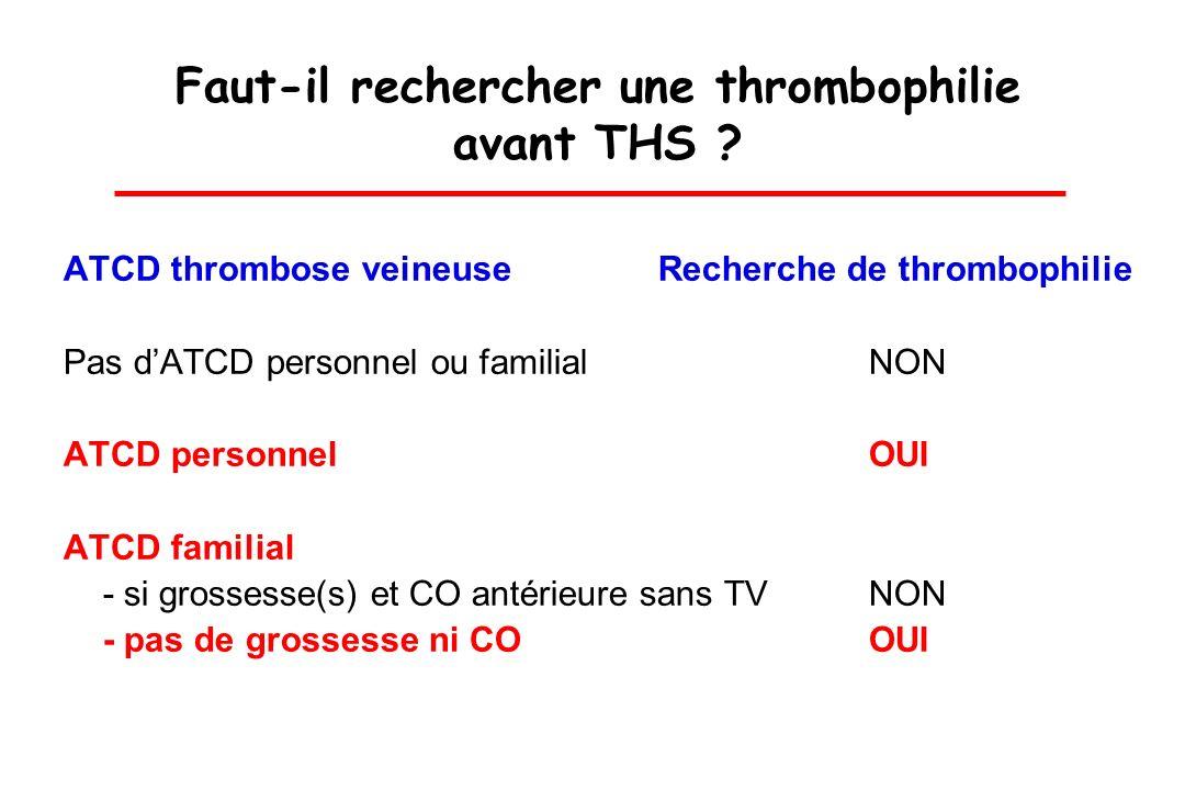 Faut-il rechercher une thrombophilie avant THS ? ATCD thrombose veineuse Recherche de thrombophilie Pas dATCD personnel ou familial NON ATCD personnel