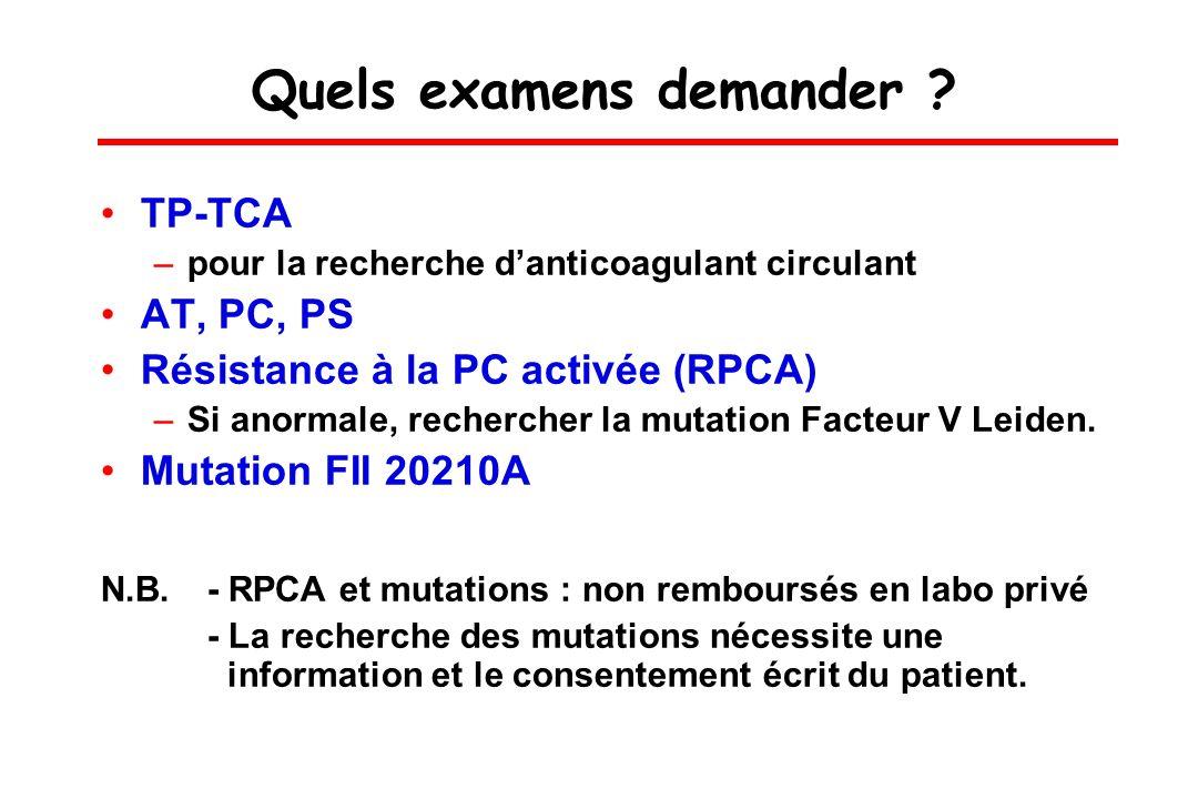 Quels examens demander ? TP-TCA –pour la recherche danticoagulant circulant AT, PC, PS Résistance à la PC activée (RPCA) –Si anormale, rechercher la m