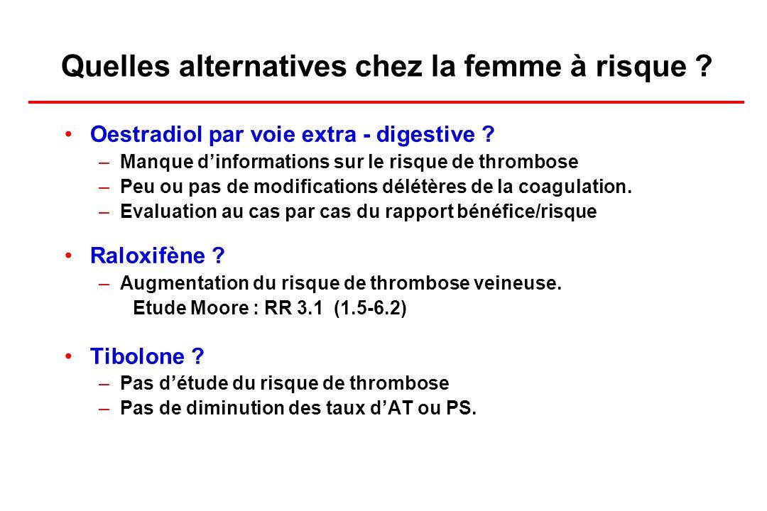 Quelles alternatives chez la femme à risque ? Oestradiol par voie extra - digestive ? –Manque dinformations sur le risque de thrombose –Peu ou pas de