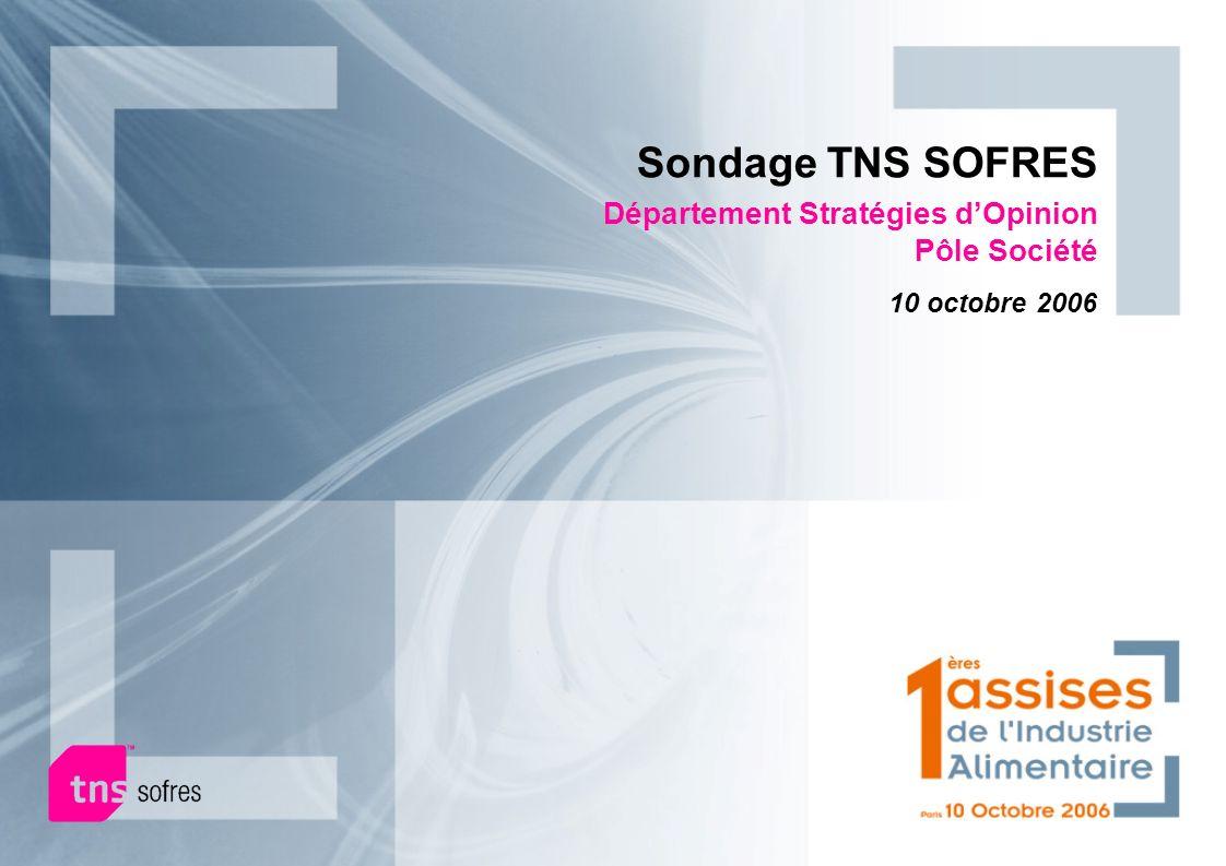 Sondage TNS SOFRES Département Stratégies dOpinion Pôle Société 10 octobre 2006