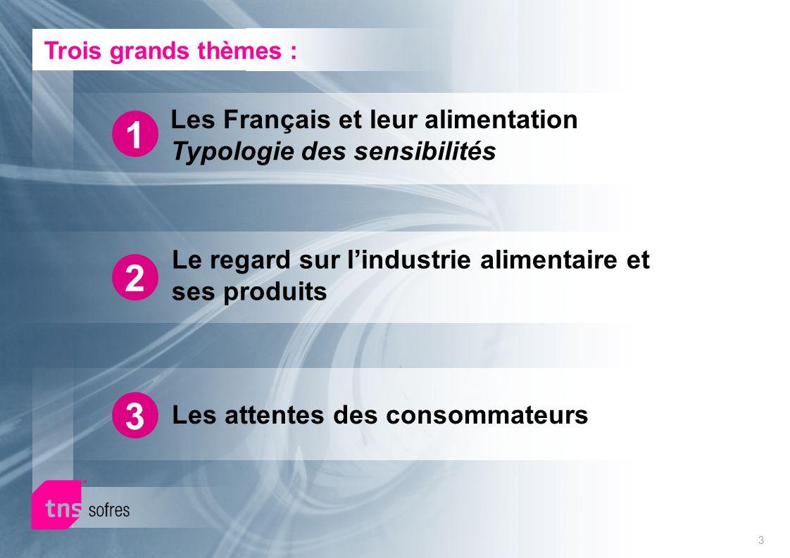 1. Les Français et leur alimentation