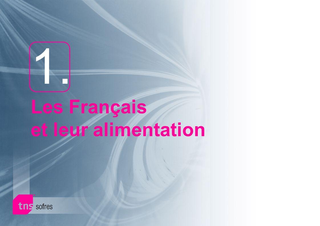 5 Salimenter en France… De la gastronomie à la santé ?
