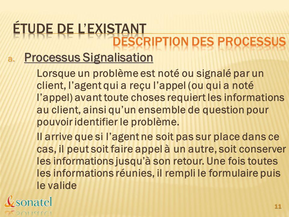 a. Processus Signalisation Lorsque un problème est noté ou signalé par un client, lagent qui a reçu lappel (ou qui a noté lappel) avant toute choses r
