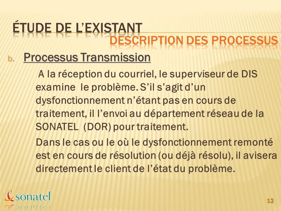 b. Processus Transmission A la réception du courriel, le superviseur de DIS examine le problème. Sil sagit dun dysfonctionnement nétant pas en cours d