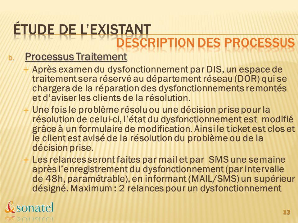 b. Processus Traitement Après examen du dysfonctionnement par DIS, un espace de traitement sera réservé au département réseau (DOR) qui se chargera de